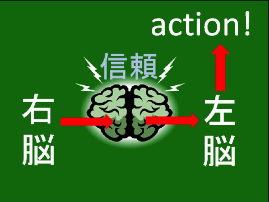寄付をする人の心理〜3つのステップ〜
