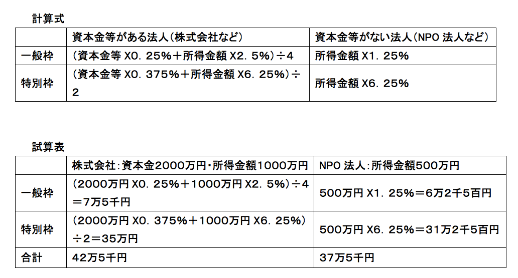 %e4%bc%9a%e7%a4%be%e5%af%84%e4%bb%98