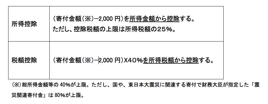 %e5%80%8b%e4%ba%ba%ef%bc%91